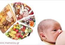 Θηλασμός και διατροφή