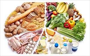 Διατροφή και τρόφιμα για δίαιτα
