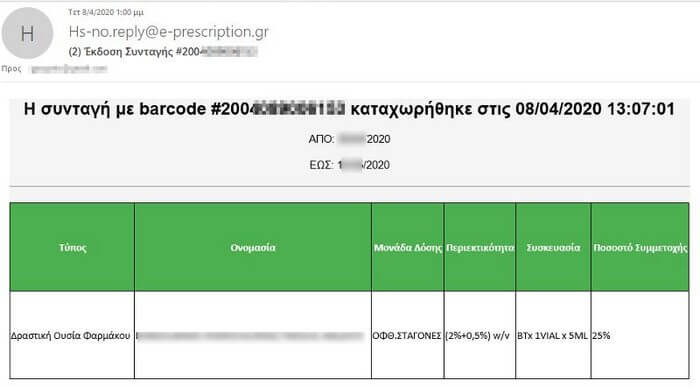 Παράδειγμα Ειδοποίησης Ιατρικής Συνταγής με email